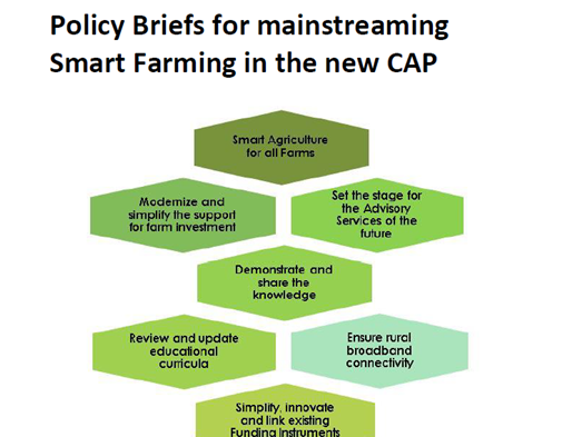Smart-AKIS Policy Report and Briefs for mainstreaming Smart Farming in the new CAP